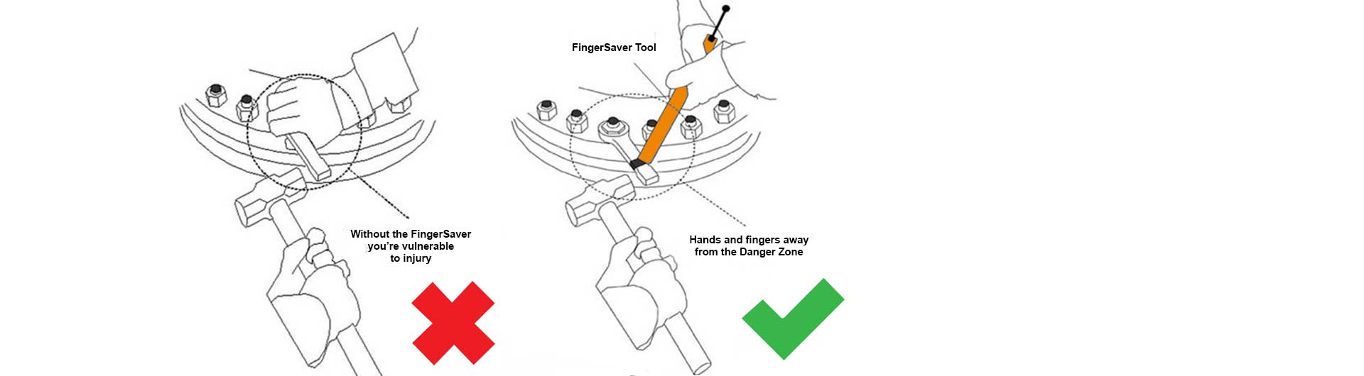 diagram explaining how and why to use the fingersaver